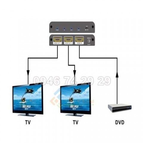 Bộ chuyển HDMI sang quang 1080P HDMI/DVI/VGA/KVM Over Fiber Extender