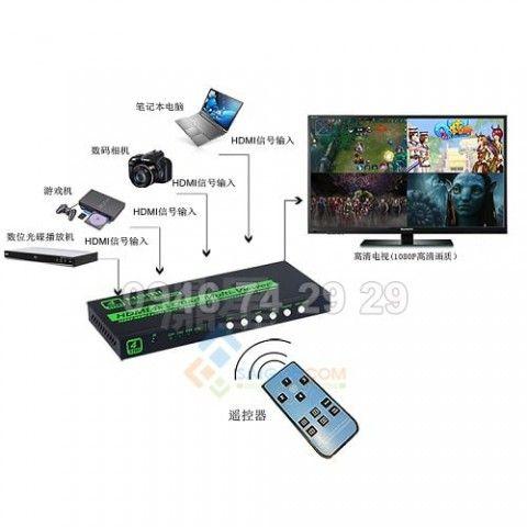 Bộ chia màn hình HDMI 4 vào 1 ra