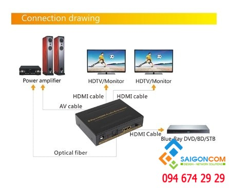 /uploads/shops/2018-02/hdmi-to-2-hdmi-auido-extractor2.jpg